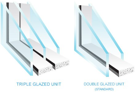 glazed-unit